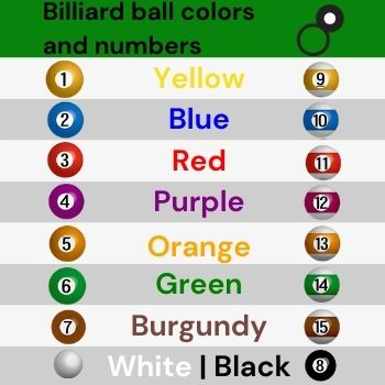 billiard balls colors and numbers
