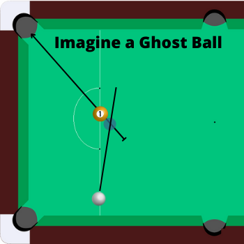 Beginner pool tip to improve imagine a ghost ball